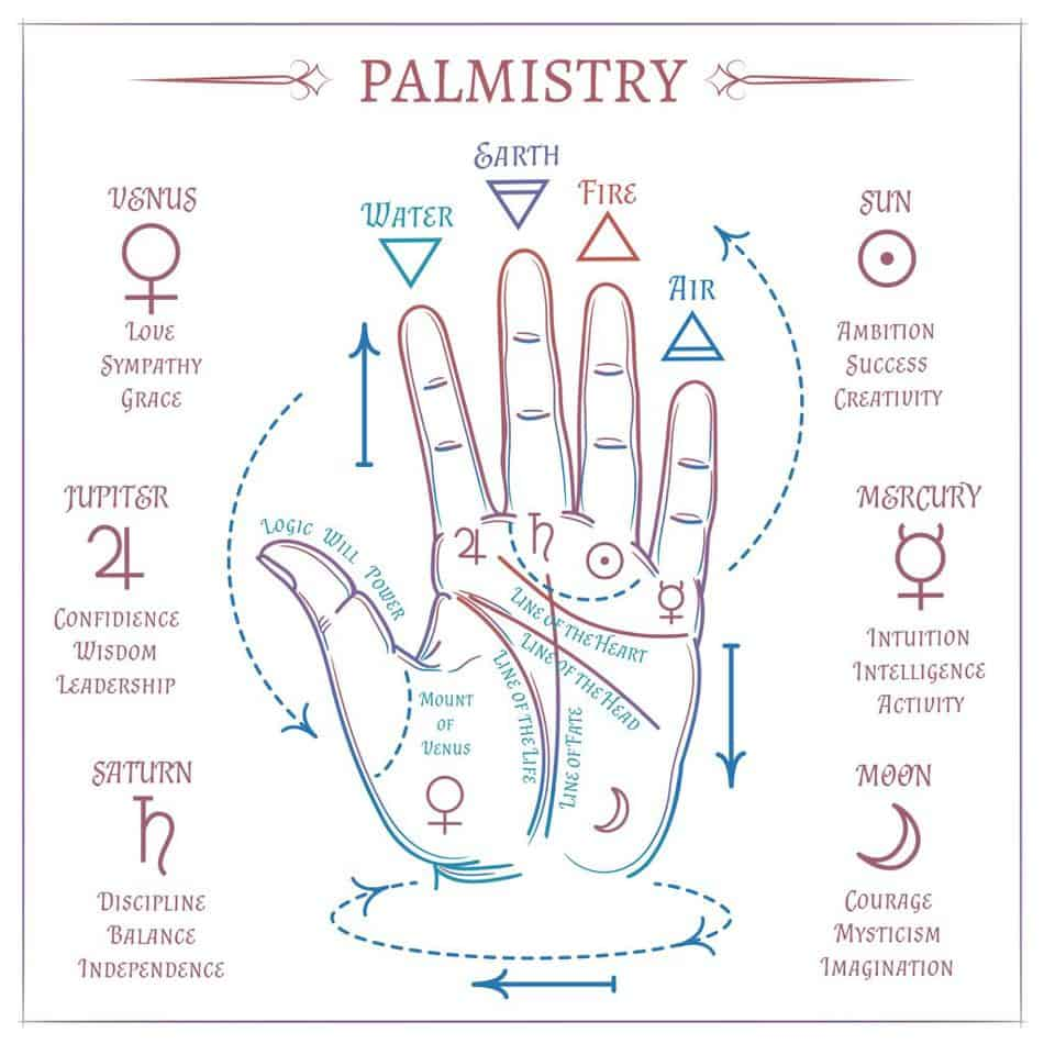 Your palms say a lot