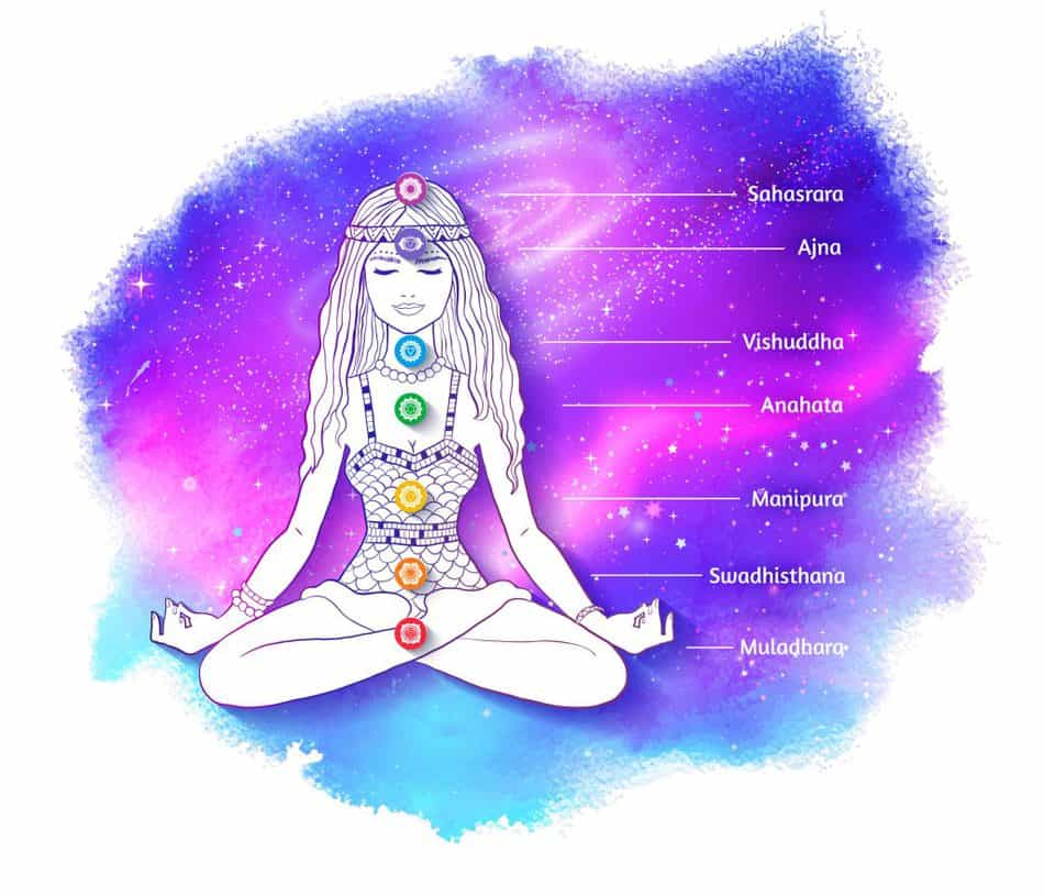 Reiki healing energy explained