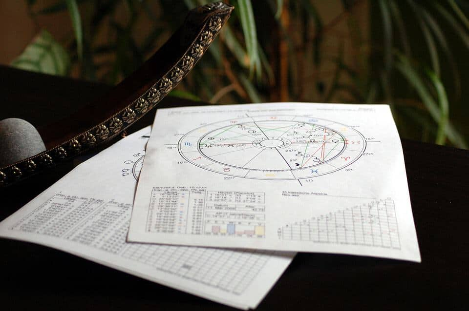 Get taught the horoscope