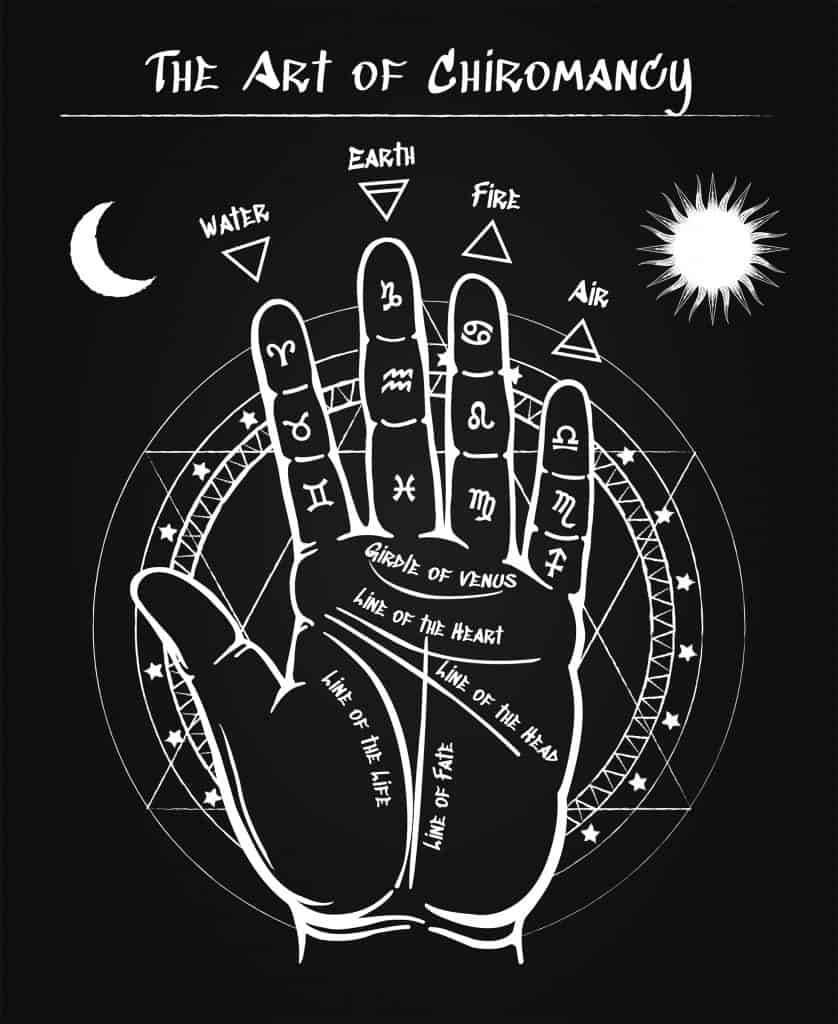Fate line palm readings